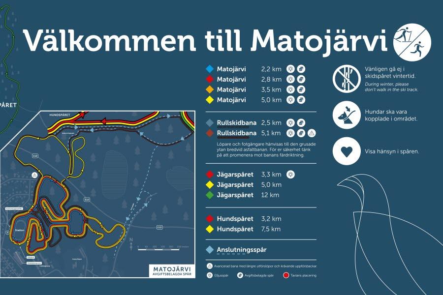 Matojärvi spårkarta